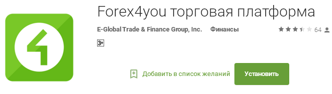 Forex4you на Android