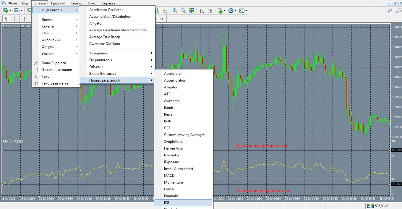 Выбор индикатора из списка в MT4